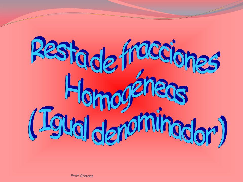Resta de fracciones Homogéneas ( Igual denominador ) Ptof.Chávez