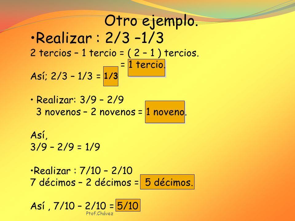 Otro ejemplo. Realizar : 2/3 –1/3