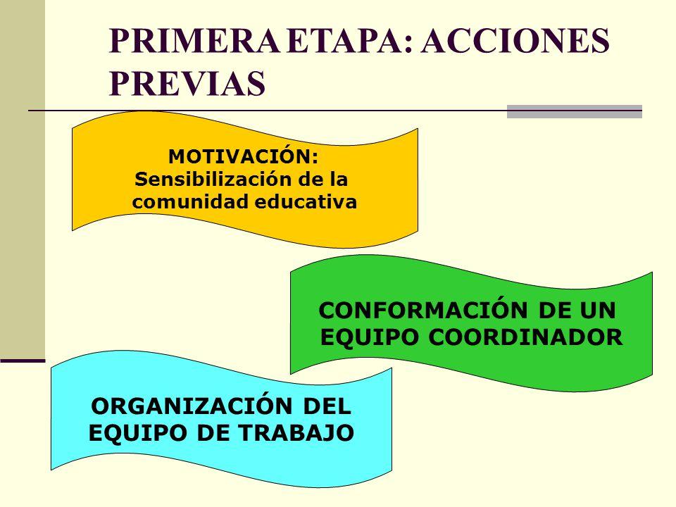 PRIMERA ETAPA: ACCIONES PREVIAS