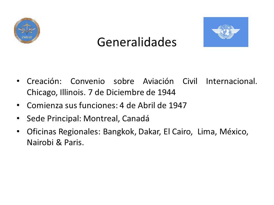 Organizaci n de aviaci n civil internacional o a c i for Convenio oficinas tecnicas