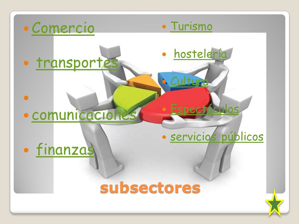 Comercio transportes comunicaciones finanzas subsectores Turismo