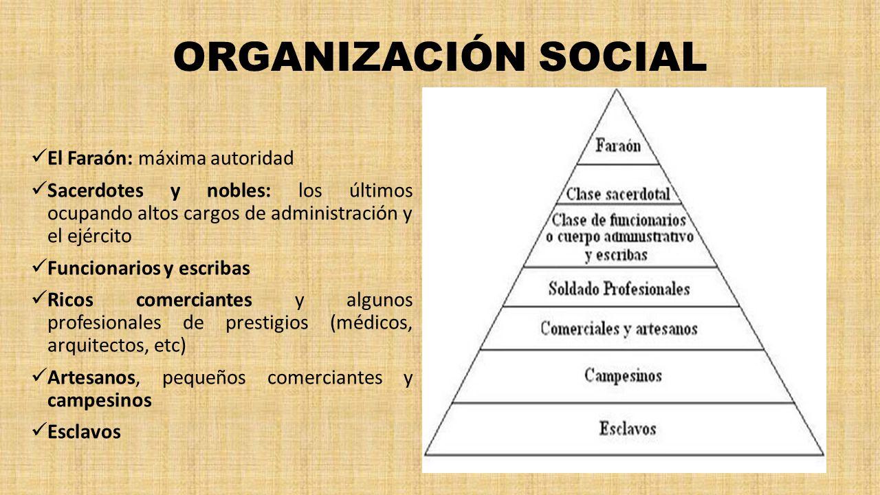 ORGANIZACIÓN SOCIAL El Faraón: máxima autoridad