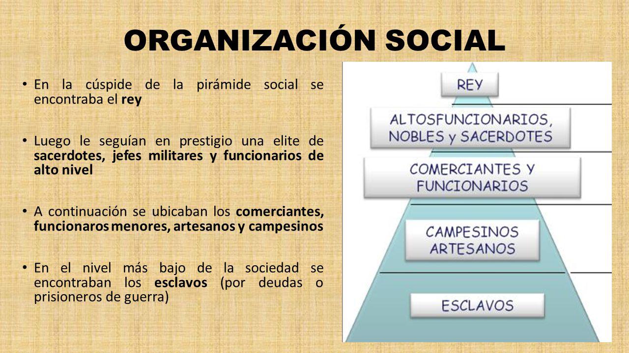 ORGANIZACIÓN SOCIAL En la cúspide de la pirámide social se encontraba el rey.