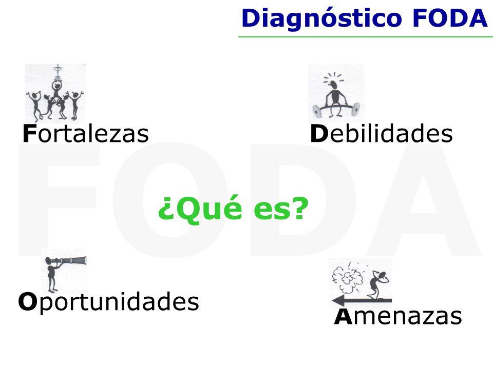 FODA ¿Qué es Diagnóstico FODA Fortalezas Debilidades Oportunidades