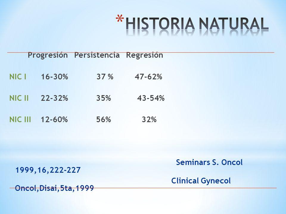 HISTORIA NATURAL Progresión Persistencia Regresión