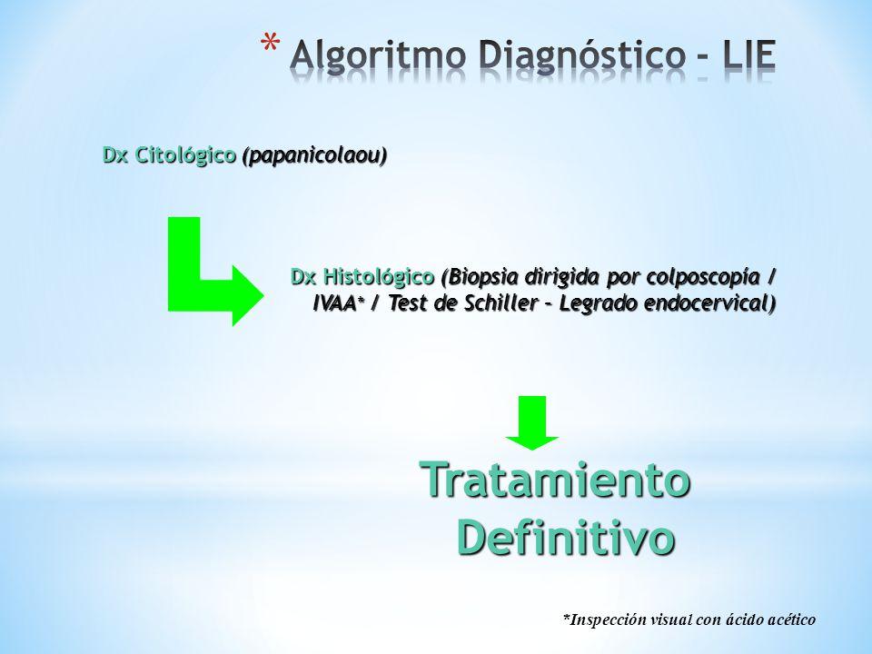 Algoritmo Diagnóstico - LIE