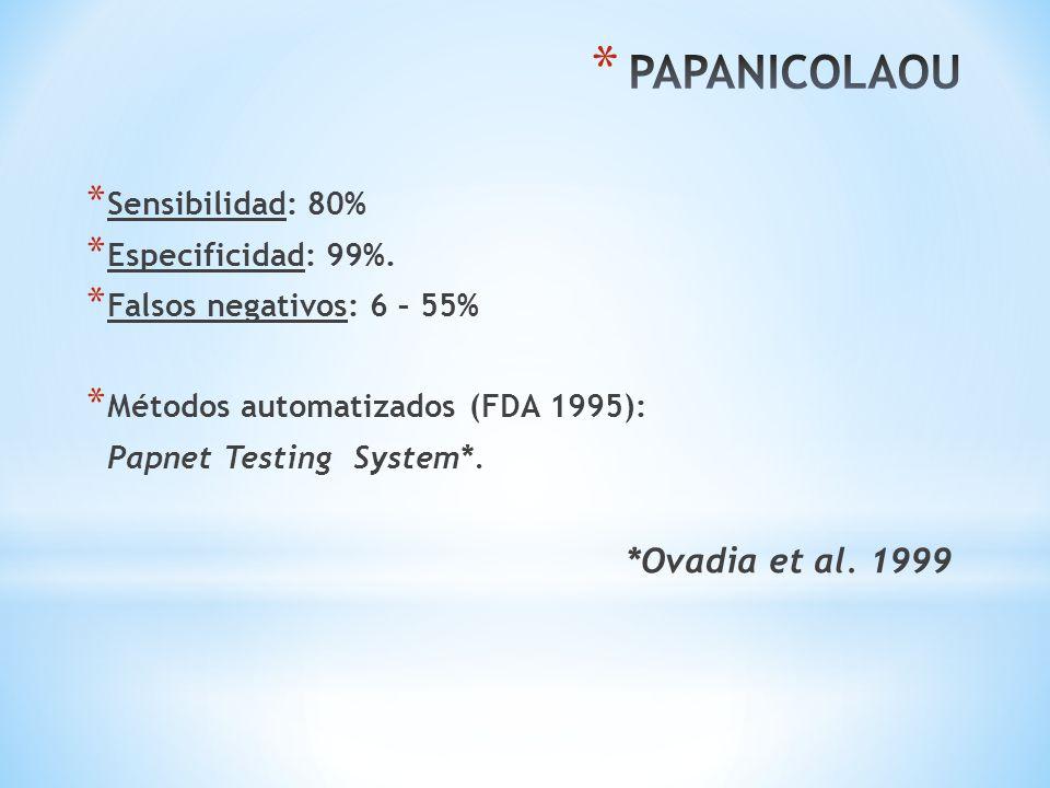 PAPANICOLAOU *Ovadia et al. 1999 Sensibilidad: 80% Especificidad: 99%.