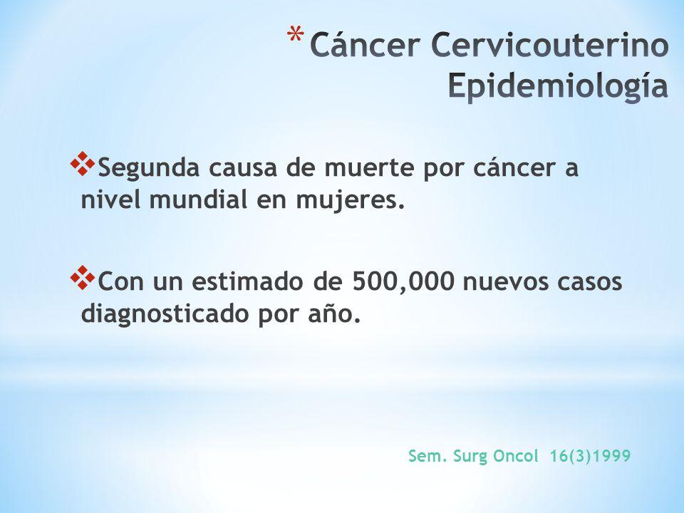 Cáncer Cervicouterino Epidemiología