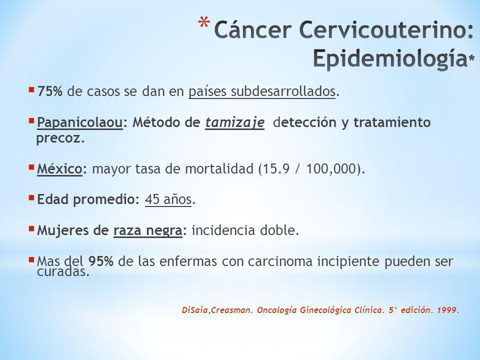 Cáncer Cervicouterino: Epidemiología*