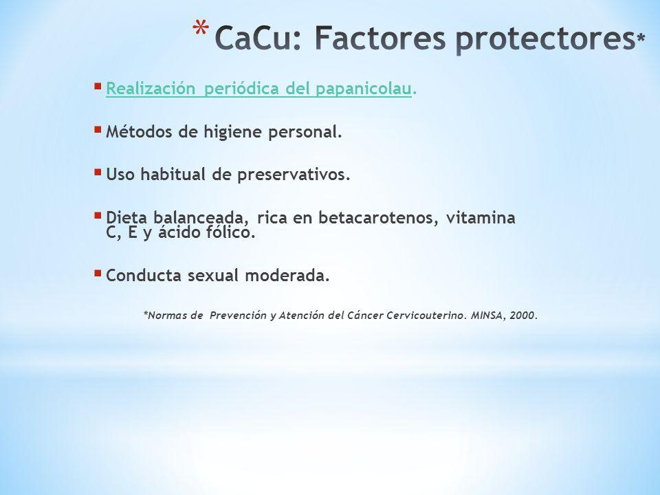CaCu: Factores protectores*