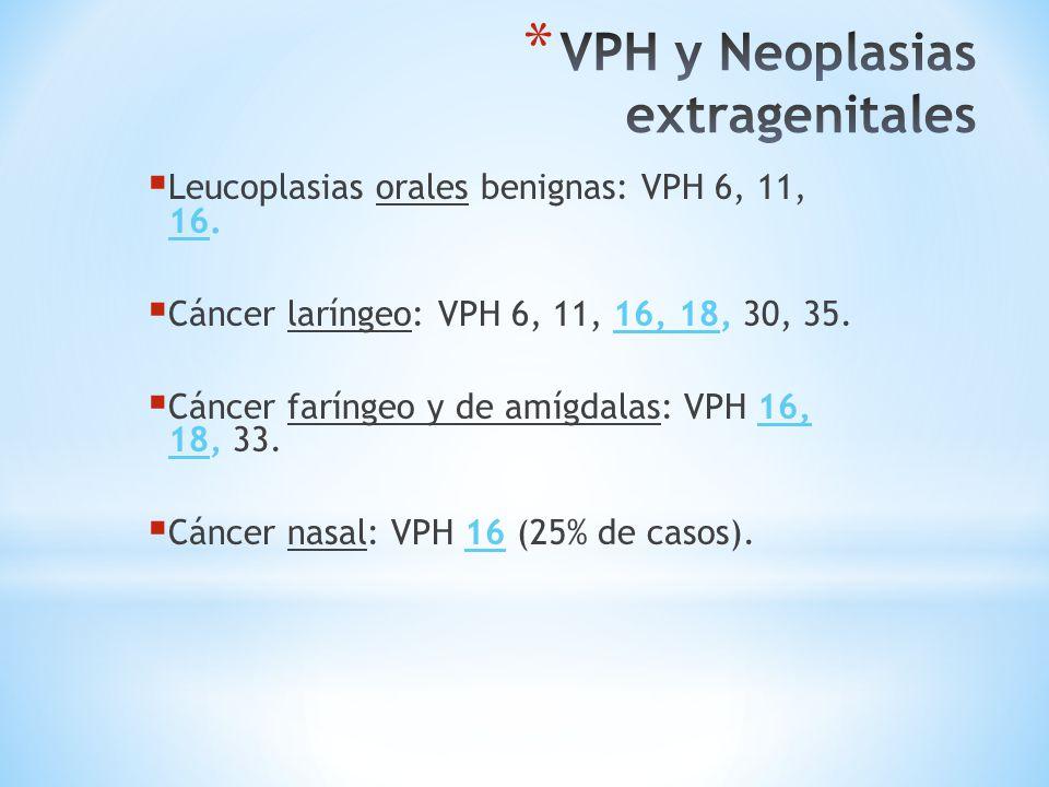 VPH y Neoplasias extragenitales