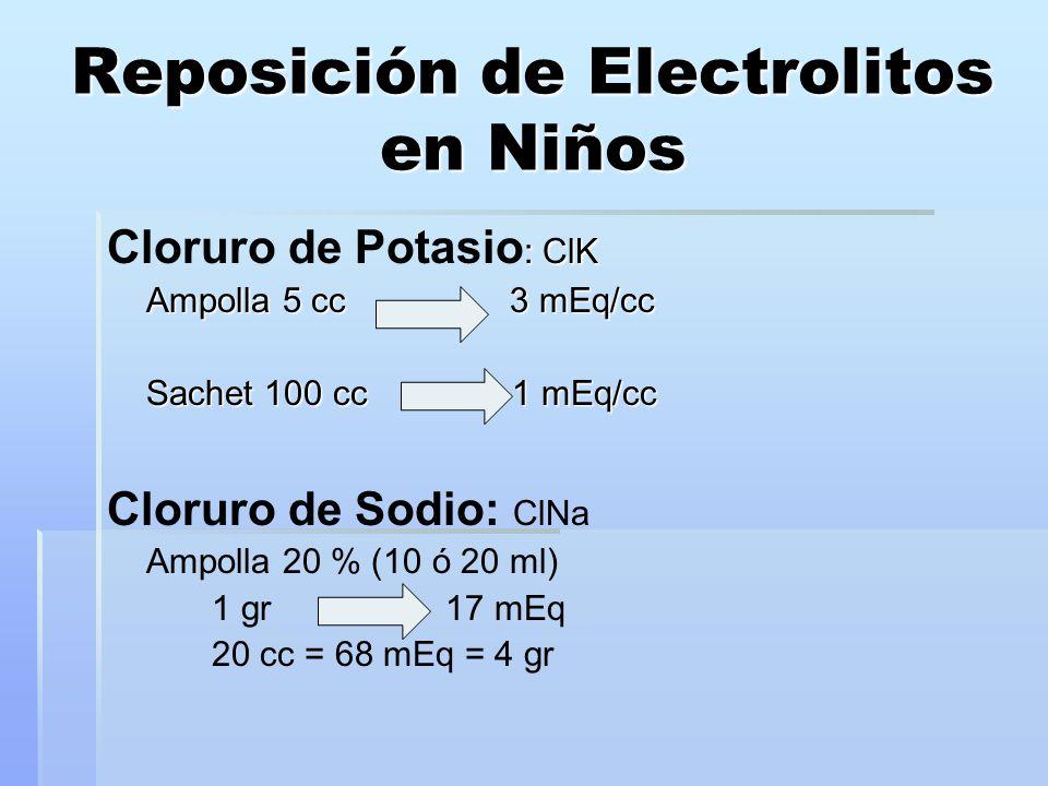 Reposición de Electrolitos en Niños