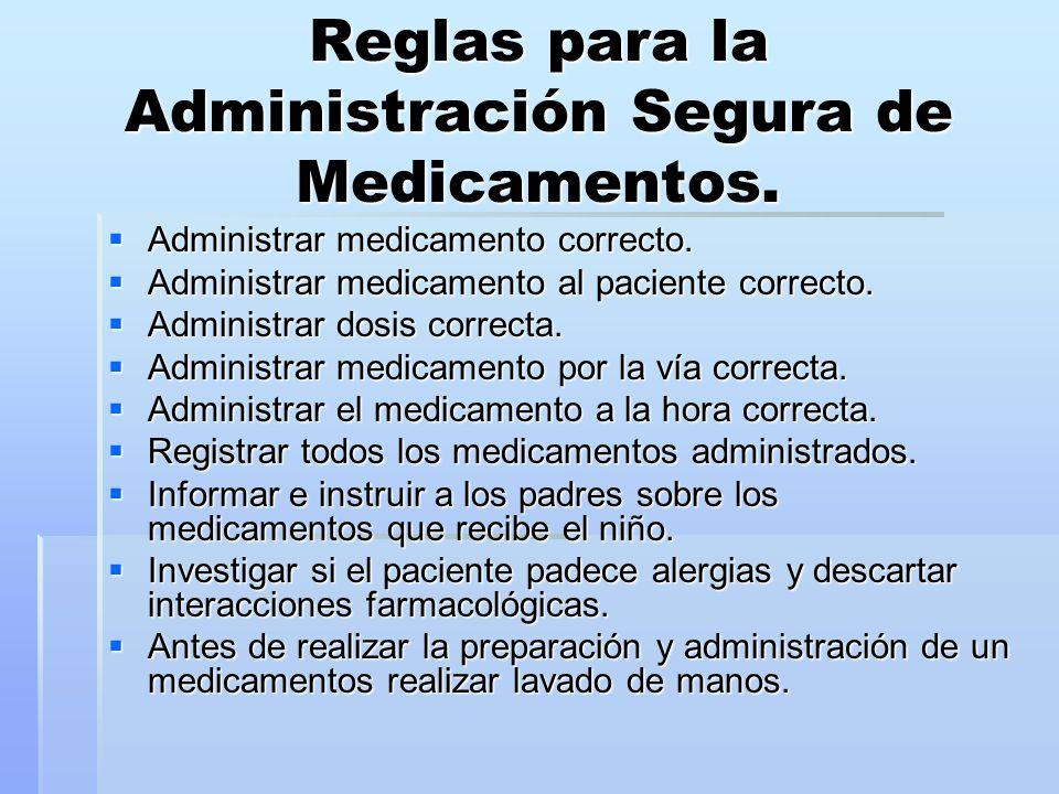 Reglas para la Administración Segura de Medicamentos.