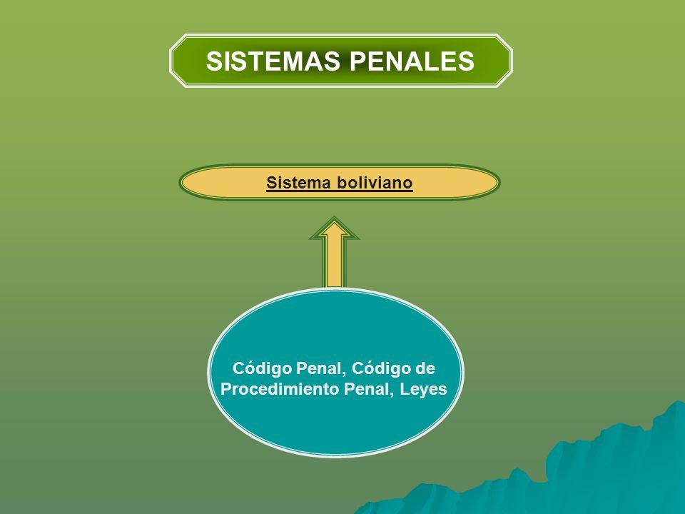 Estado plurinacional de bolivia policia boliviana ppt for Porte y trafico de estupefacientes codigo penal