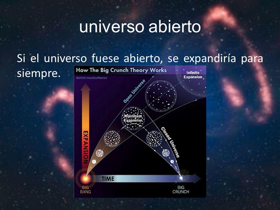 Resultado de imagen de Universo abierto