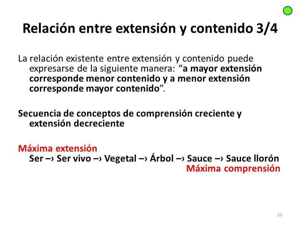 Relación entre extensión y contenido 3/4