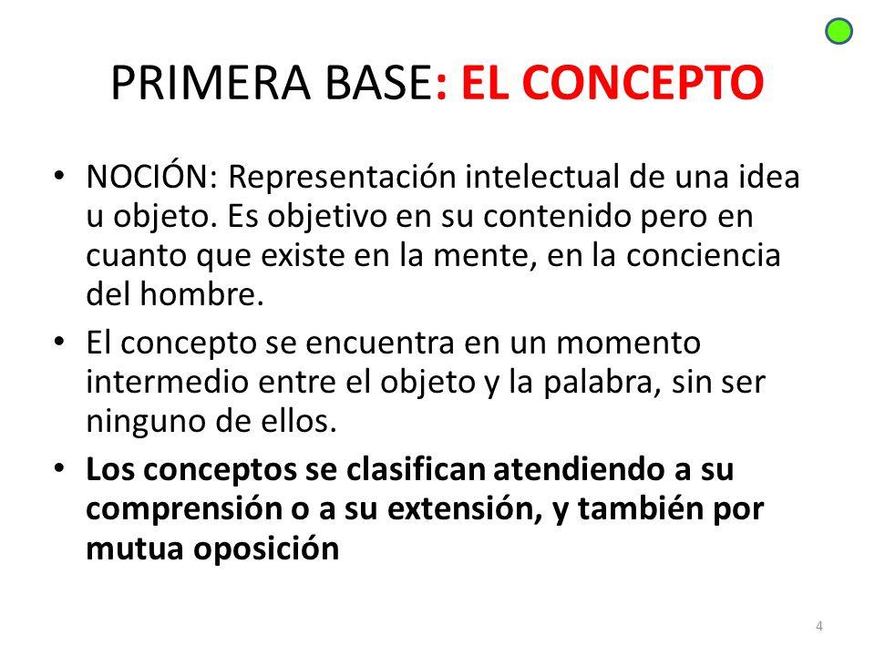 PRIMERA BASE: EL CONCEPTO