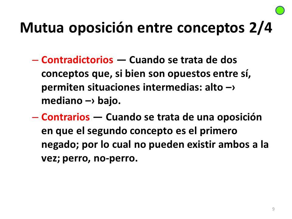 Mutua oposición entre conceptos 2/4