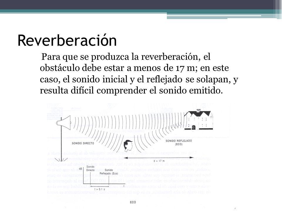 Circuito Que Produzca Calor : Generalidades sobre sonido interfaz e interacción ppt