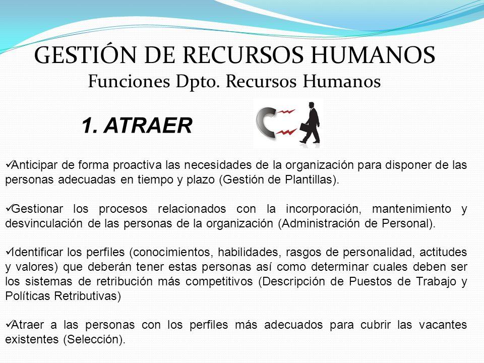 Cualificación Profesional ADMINISTRACIÓN DE RECURSOS HUMANOS ...
