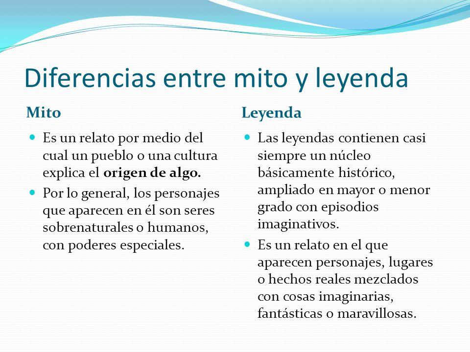Bloque i mbito literatura proyecto ppt video online for Diferencia entre yeso y escayola