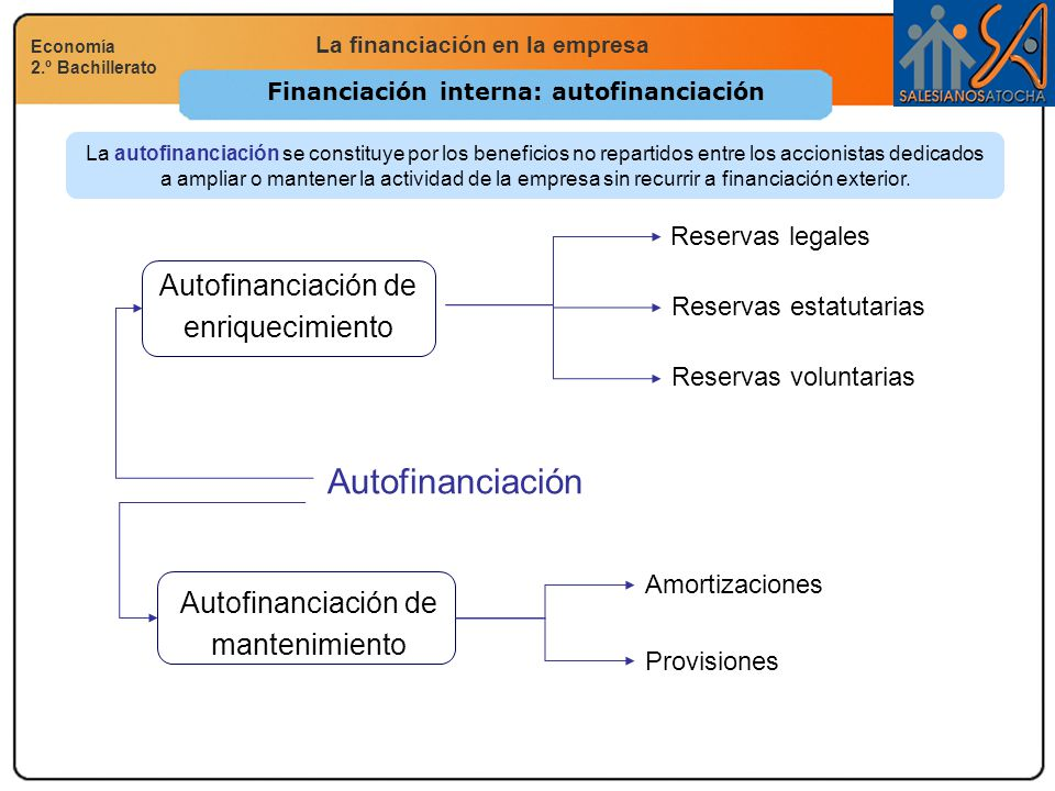 Financiación interna: autofinanciación