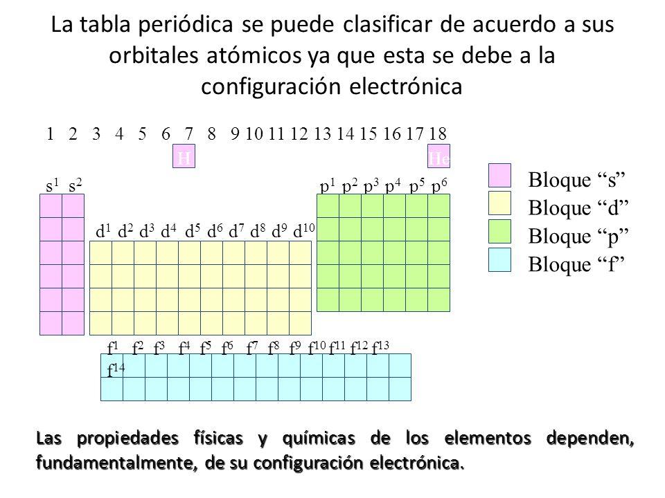 Metales no metales y metaloides ppt video online descargar la tabla peridica se puede clasificar de acuerdo a sus orbitales atmicos ya que esta se urtaz Choice Image
