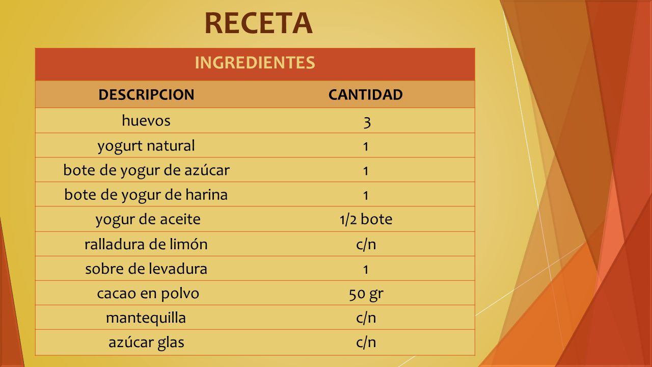 ingredientes de yogurt