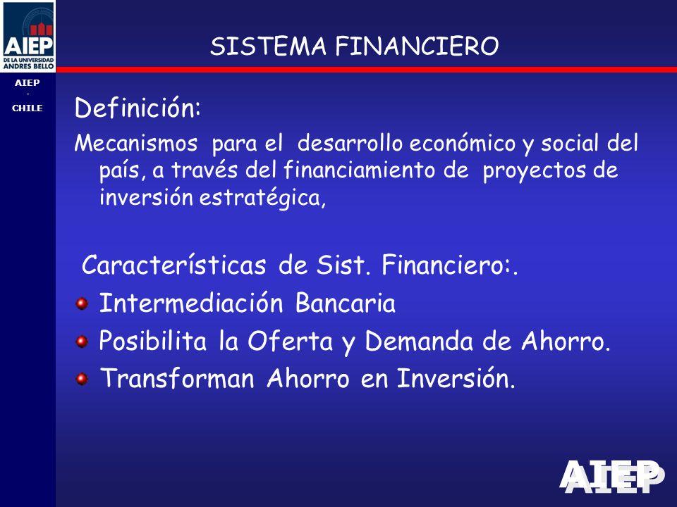 Características de Sist. Financiero:. Intermediación Bancaria