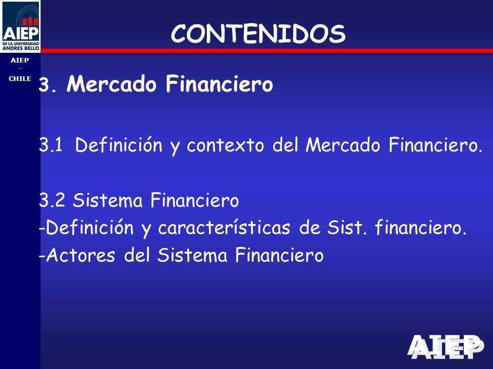 CONTENIDOS 3. Mercado Financiero