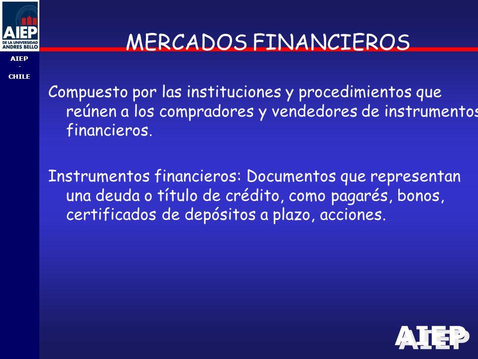MERCADOS FINANCIEROS Compuesto por las instituciones y procedimientos que reúnen a los compradores y vendedores de instrumentos financieros.