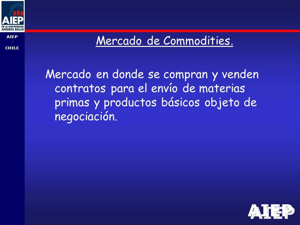 Mercado de Commodities.