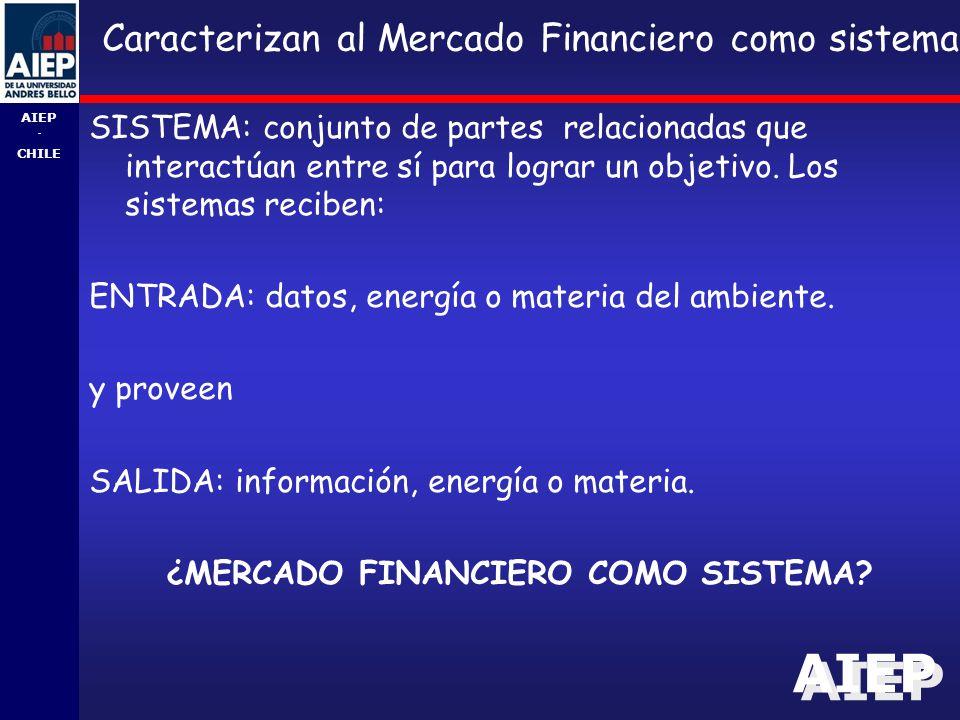 Caracterizan al Mercado Financiero como sistema.