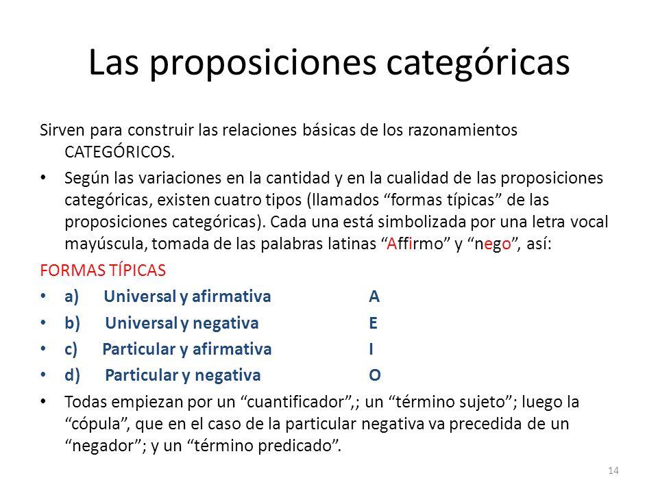 Las proposiciones categóricas