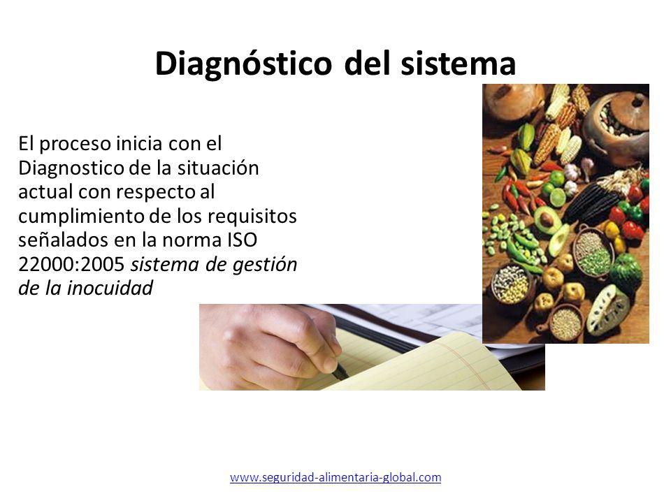 Diagnóstico del sistema