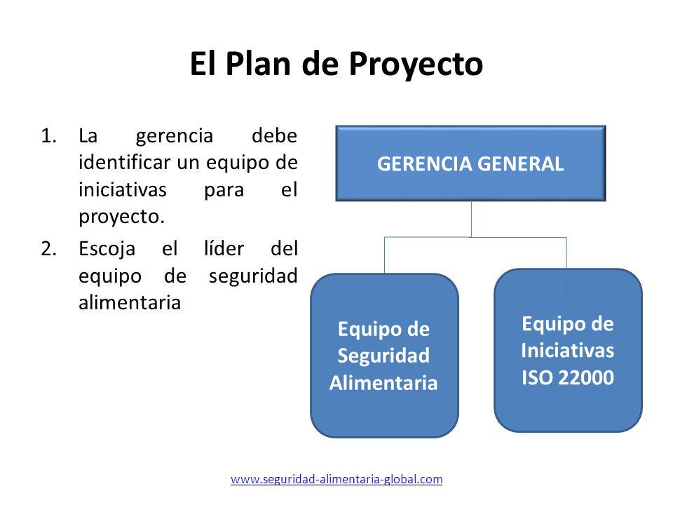 Equipo de Iniciativas ISO 22000 Equipo de Seguridad Alimentaria