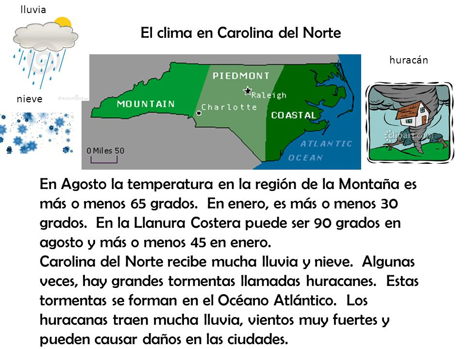 El clima en Carolina del Norte