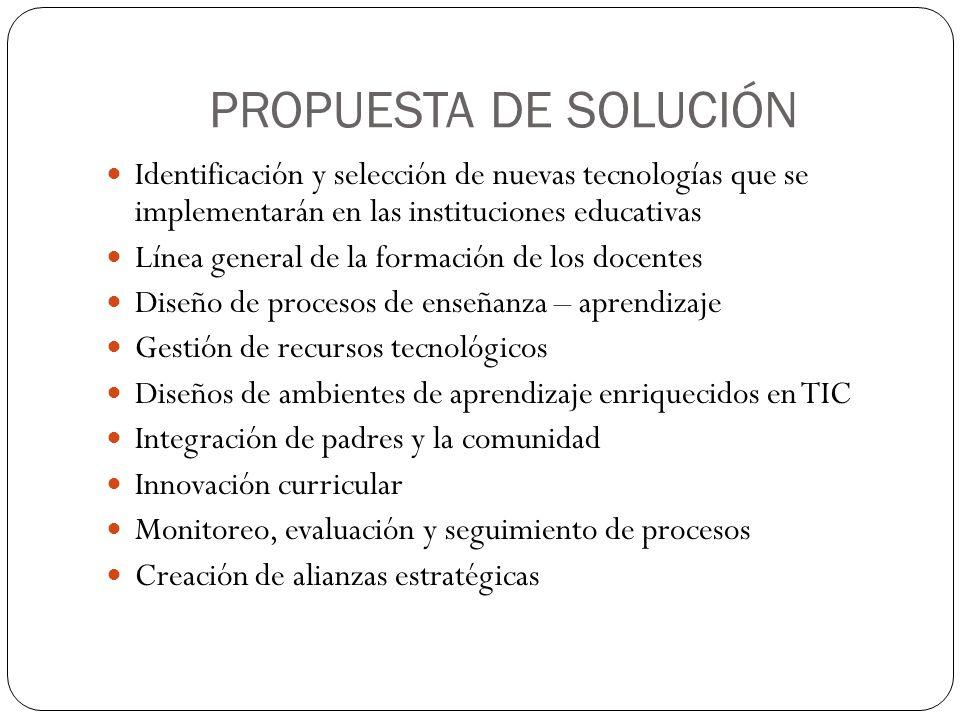 PROPUESTA DE SOLUCIÓN Identificación y selección de nuevas tecnologías que se implementarán en las instituciones educativas.