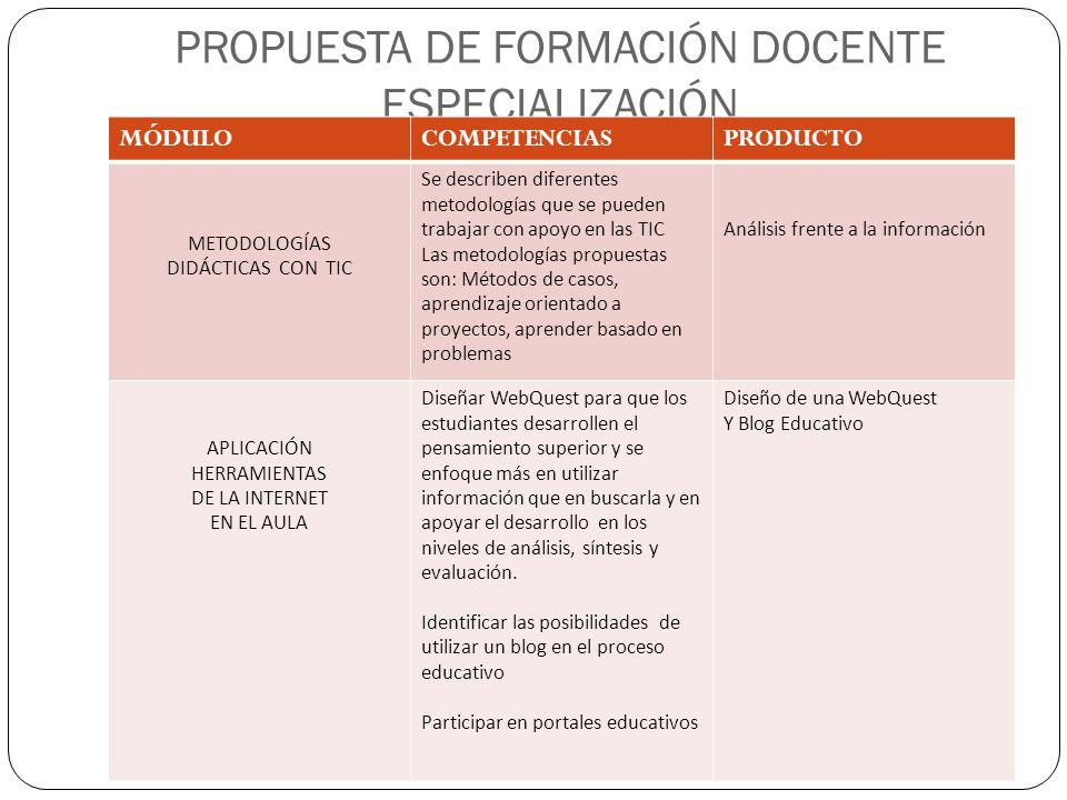 PROPUESTA DE FORMACIÓN DOCENTE ESPECIALIZACIÓN