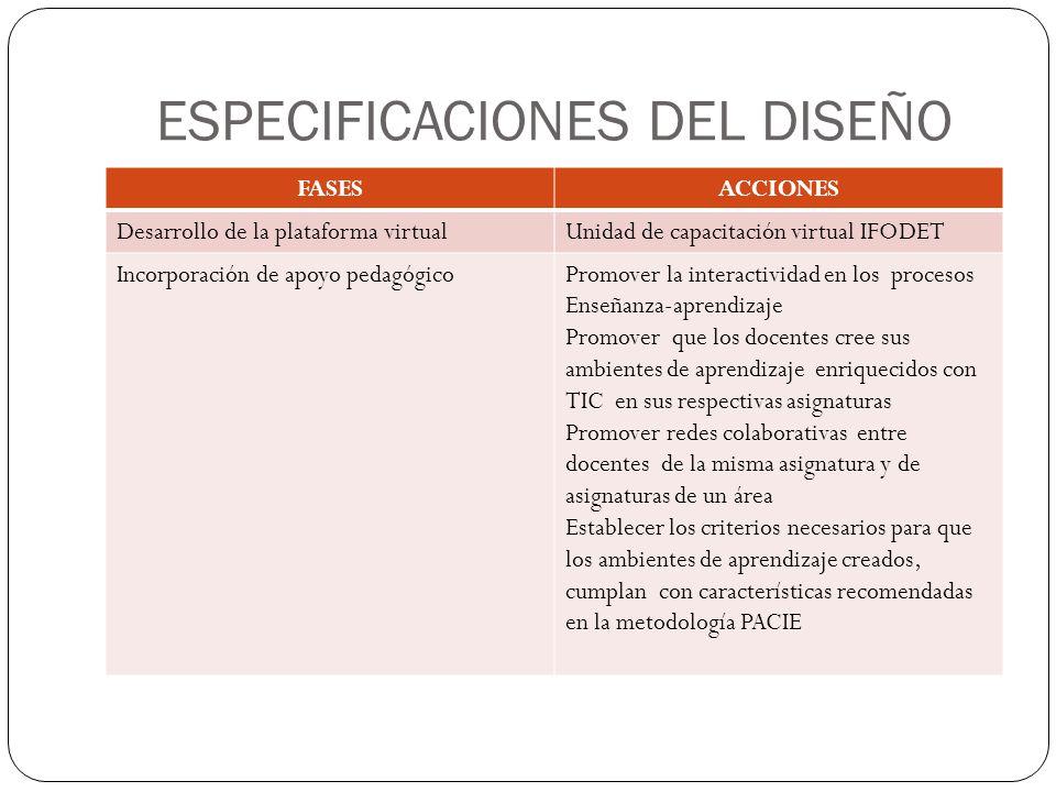 ESPECIFICACIONES DEL DISEÑO