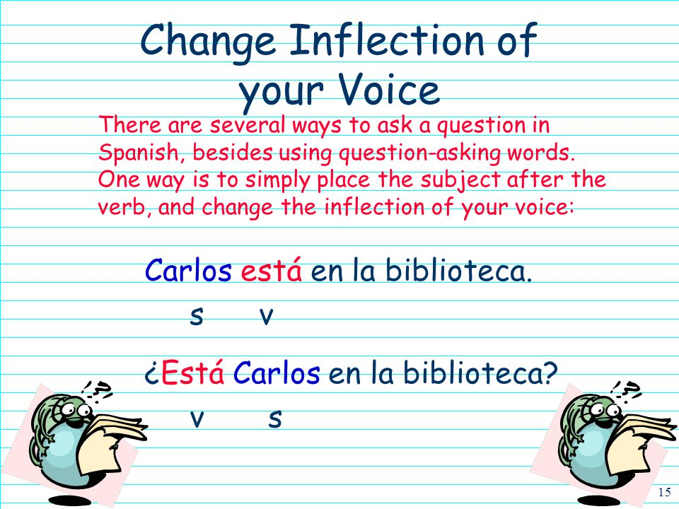 Change Inflection of your Voice