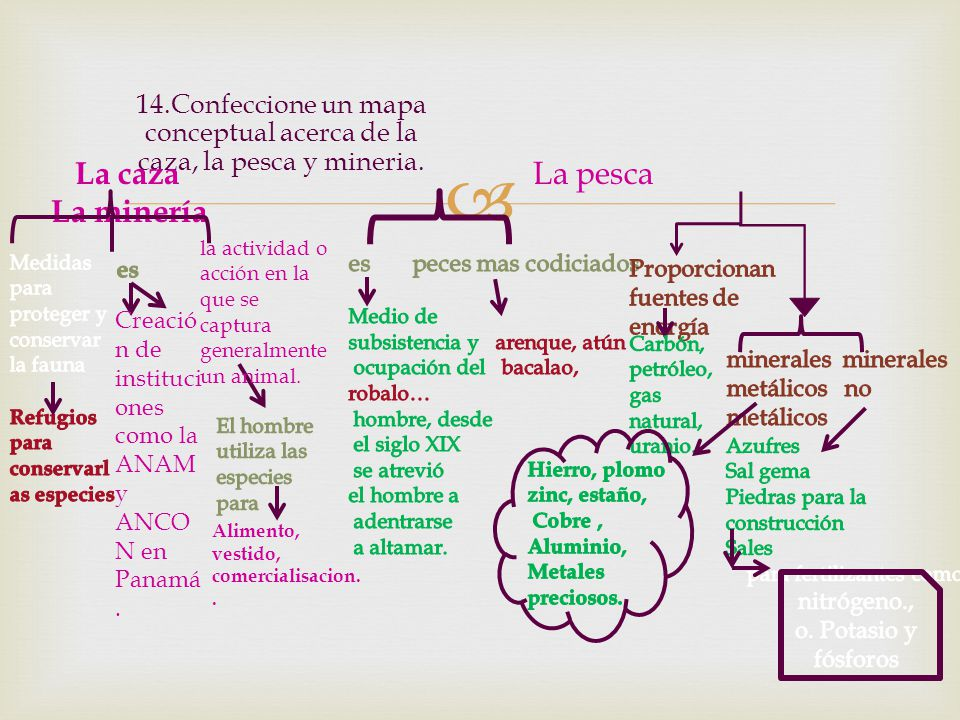 nitrógeno., o. Potasio y fósforos