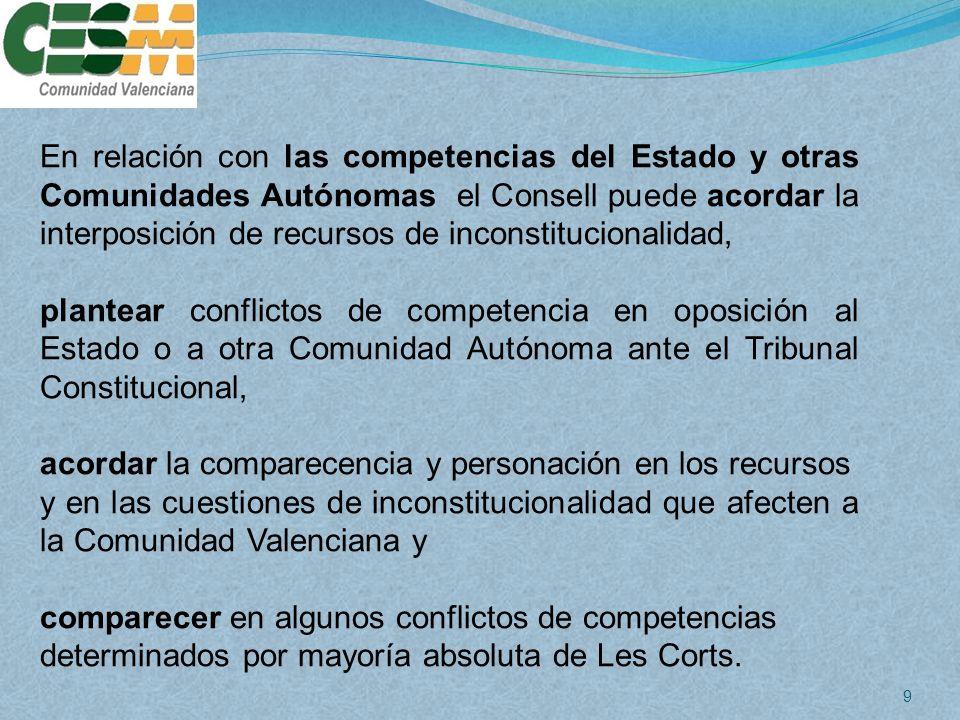 En relación con las competencias del Estado y otras Comunidades Autónomas el Consell puede acordar la interposición de recursos de inconstitucionalidad,