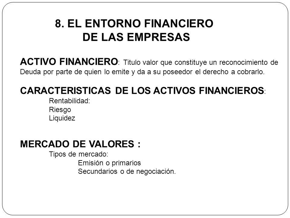 8. EL ENTORNO FINANCIERO DE LAS EMPRESAS