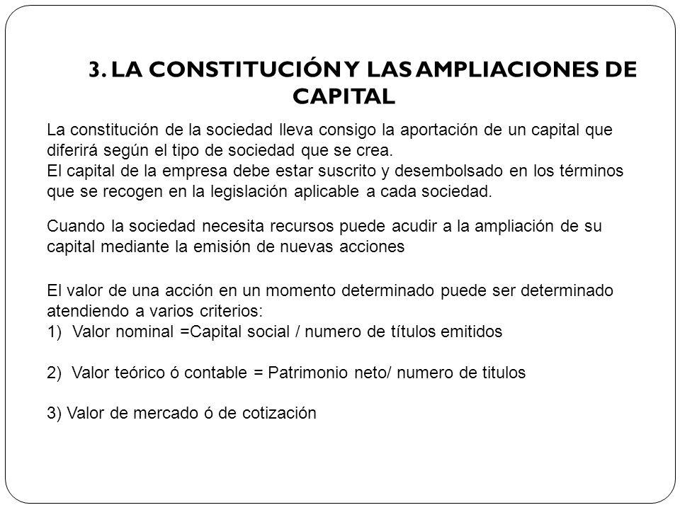3. LA CONSTITUCIÓN Y LAS AMPLIACIONES DE CAPITAL