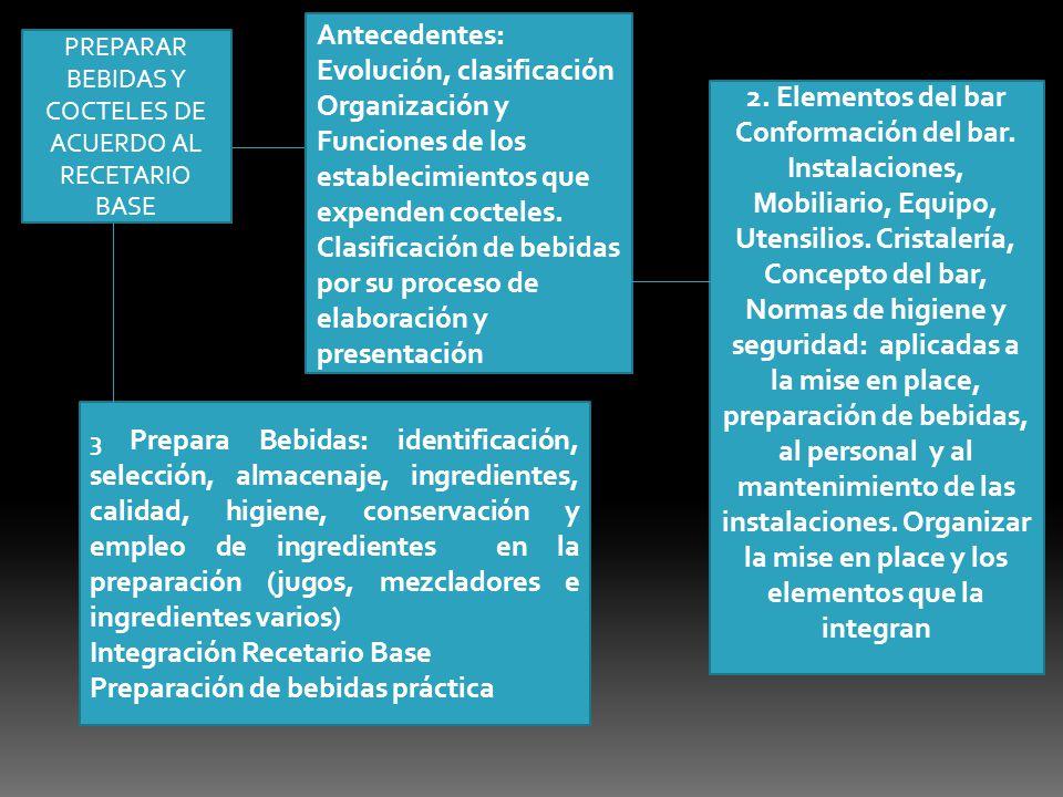 PREPARAR BEBIDAS Y COCTELES DE ACUERDO AL RECETARIO BASE