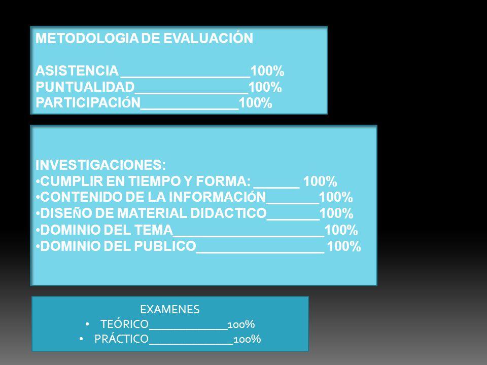 METODOLOGIA DE EVALUACIÓN ASISTENCIA _________________100%