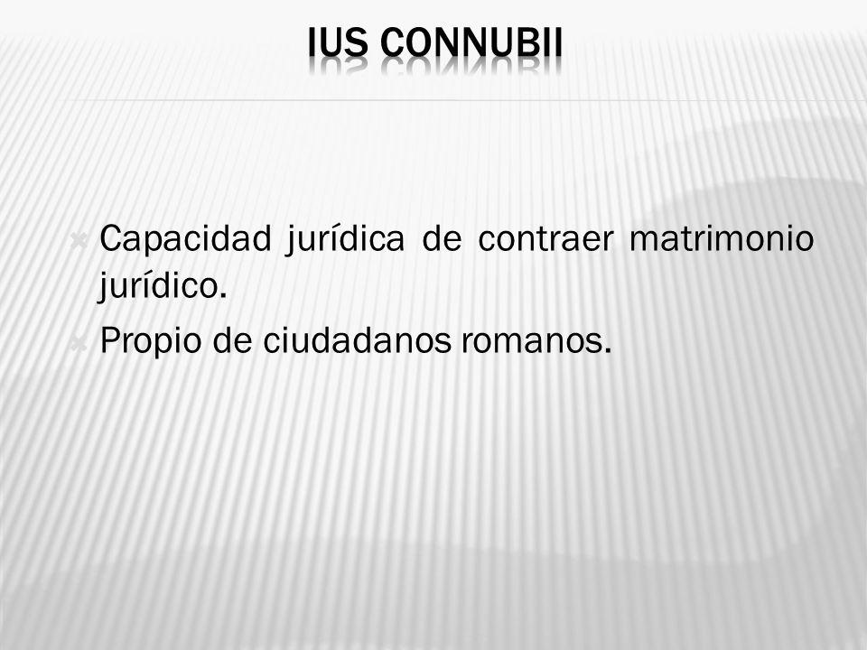 Ius connubii Capacidad jurídica de contraer matrimonio jurídico.
