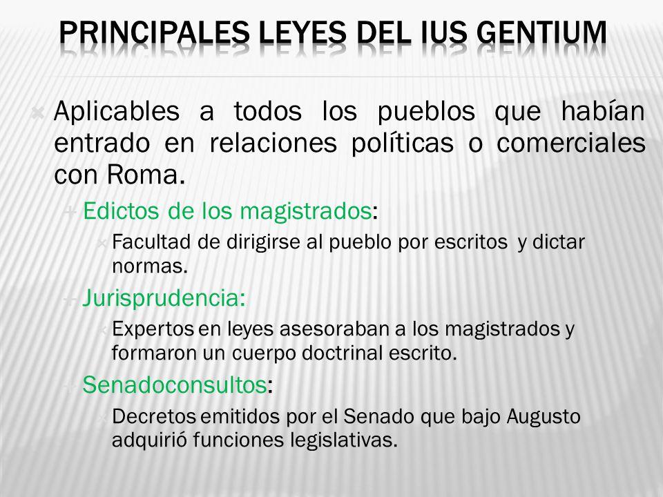 PRINCIPALES LEYES DEL IUS GENTIUM