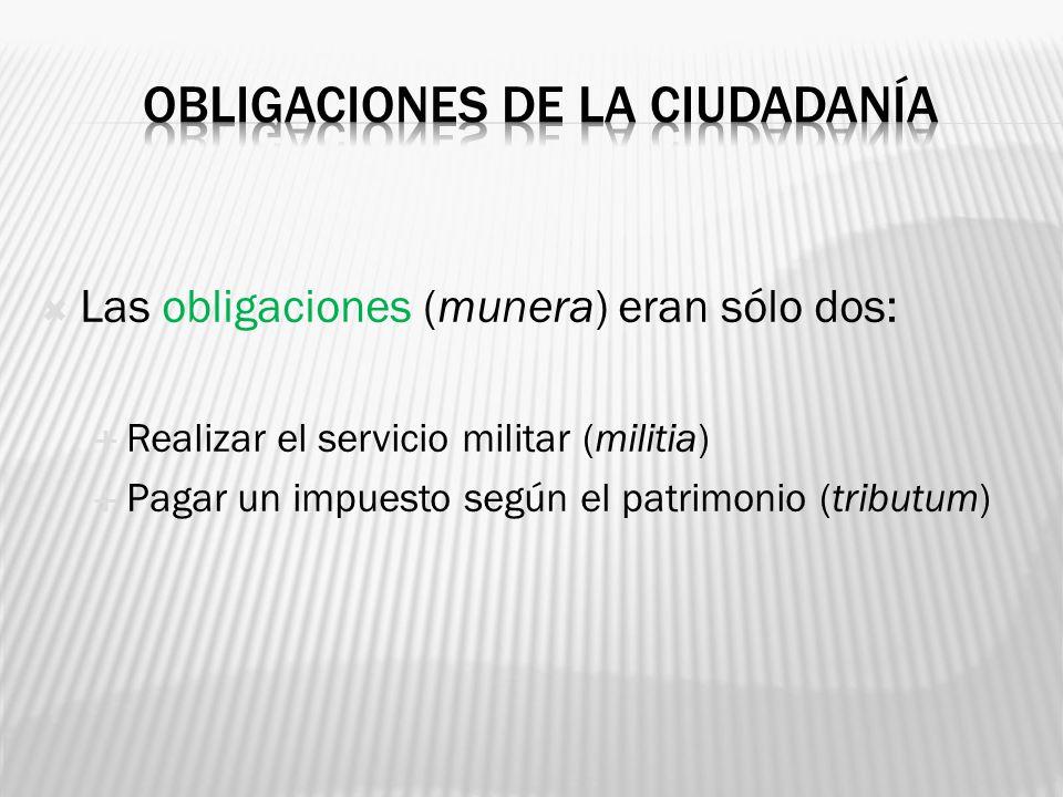 Obligaciones de la ciudadanía